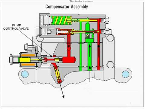 caterpillar c acert wiring diagram wiring diagrams caterpillar c15 acert wiring diagram juanribon