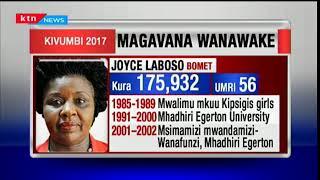 Wanawake walioshinda viti vya ugavana katika uchaguzi wa mwaka 2017