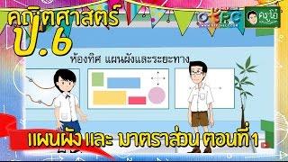 สื่อการเรียนการสอน แผนผัง และ  มาตราส่วน ตอนที่ 1 ป.6 คณิตศาสตร์