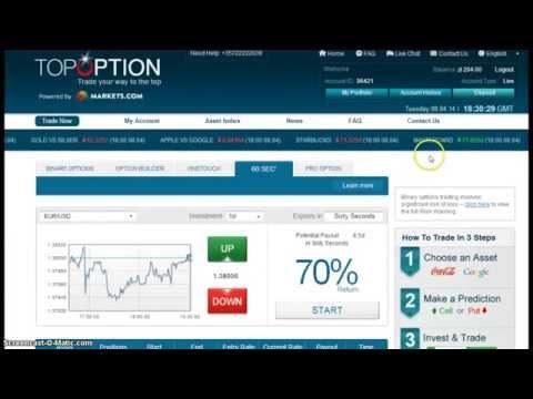 Trading forex gratis tanpa modal