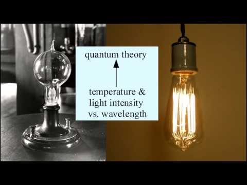 A visual explanation of quantum mechanics