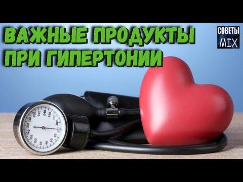 Бессонница гипертония