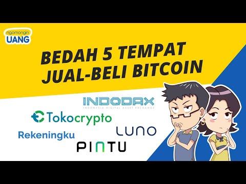 Bitcoin árjelzés