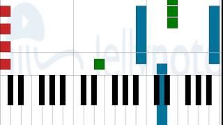 Show You How to Love - Pentatonix [Sheet Music] Jellynote