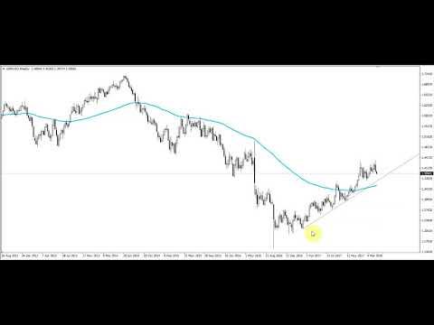 Opțiuni de tranzacționare grecești