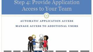 ASSIST Preparing Submitting Tracking Your NIH Application