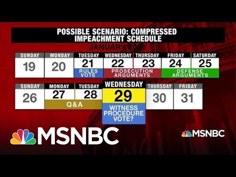 Mitch McConnell Lays Out Rules, Schedule For Trump's Impeachment | Hardball | MSNBC