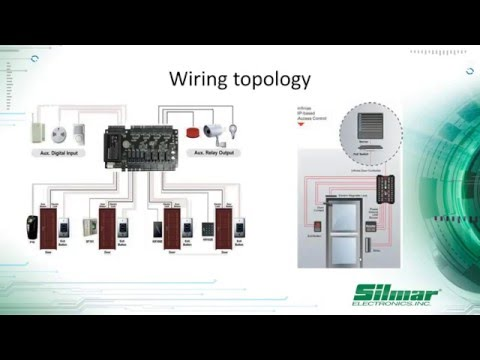 Access Control Training - YouTube