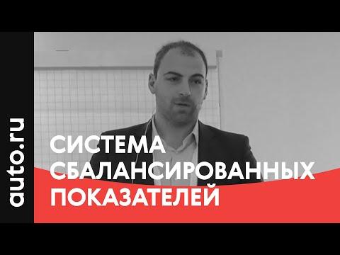 Система сбалансированных показателей. Денис Мигаль, Fresh Auto (16.05.2017)