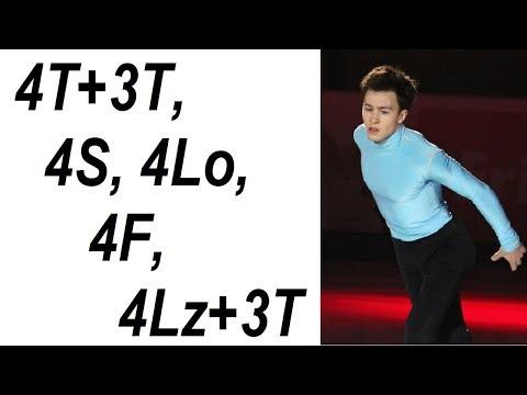 Dmitry ALIEV - Quads' package, practice (01/2019)