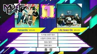 Dynamite VS Life Goes On (Music Bank) | KBS WORLD TV 201204