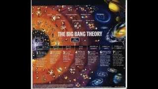Big Bang vs Traditional Creation