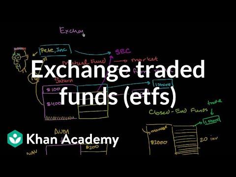mp4 Finance Etf, download Finance Etf video klip Finance Etf