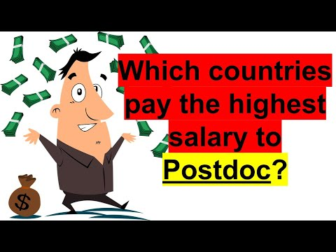 Marie-Curie Postdoctoral Fellowship Salary Calculator for Different