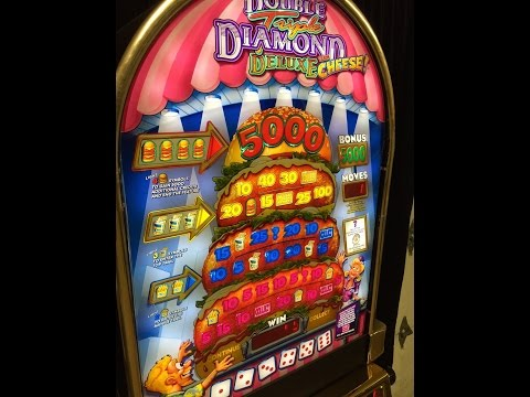 Pharoah Gold Slot Machine Review & Free Online Demo Game