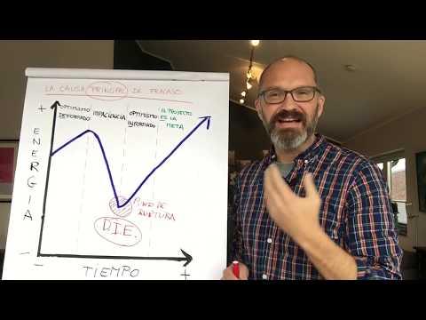 Por qué fracasan los objetivos... y 3 claves para evitarlo - Gregory Cajina