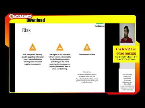 CA INTER Paper 7 - EIS & SM by CA J R Shravana Deepan