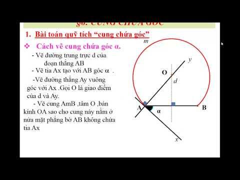 Toán 9- Bài 6:  Cung chứa góc