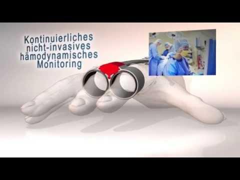 Beta-Blocker zur Behandlung von Bluthochdruck