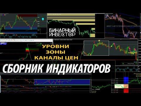 Индикатор для бинарных опционов и forex exclusive indicator