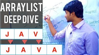 ArrayList in java - in depth analysis | java collections tutorial for beginners | part 1