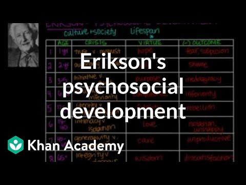 Erikson S Stages Of Psychosocial Development Video Khan Academy