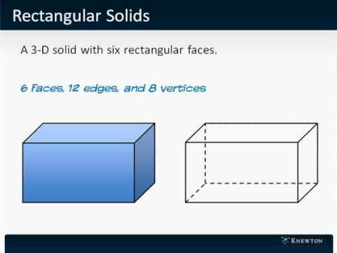 GMAT Mini-Lesson: Rectangular Solids