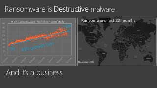 Ransomware, Don't Pay?