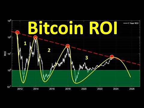 Kur prekiauti bitkoino akcijomis