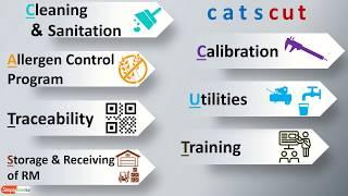 (Part 5️⃣ HACCP Tr. )Prerequisite  Programs 🍿🥤 🗑️🚰👫📚🔍 very easy to learn