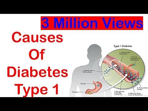 Wenig Zucker in Diabetes bei Frauen
