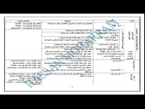 أحياء 3 ثانوي ( الغدة النخامية المايسترو ) أ حمدي عبد الغني