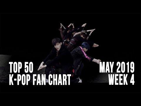 Top 50 K-Pop Songs Chart - May 2019 Week 4 Fan Chart