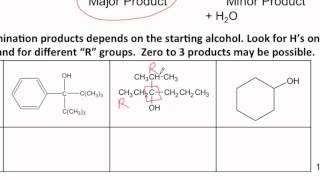 CHEM 102 Exam 2 Part 4