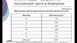 Факторы оценки персонала в системе грейдов