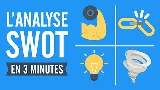 L'analyse SWOT (exemple inclus)