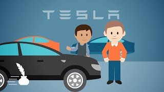 Capitalism v. Cronyism: Why Can't You Buy a Tesla in Utah? [POLICYbrief]