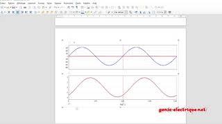 Initiation au logiciel PSIM : Mesure de valeurs efficaces , Puissance active , puissance réactive et du facteur de puissance