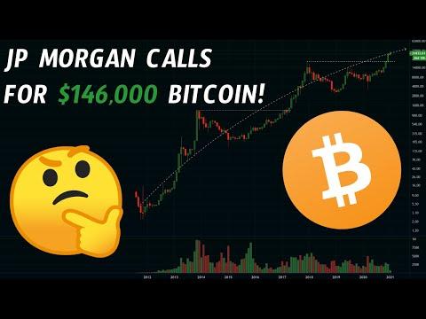 Bitcoin spalva