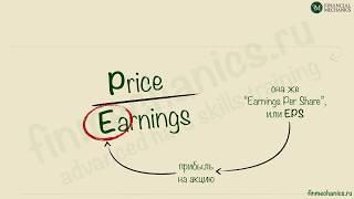 Финансовый Словарь #6: P/E, он же