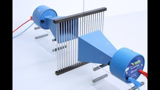 Physik LK 38 - Mikrowellen