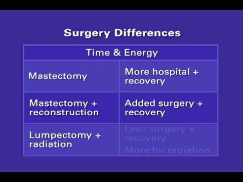 Video Early Stage Breast Cancer Treatment - Two Surgeries: You Choose