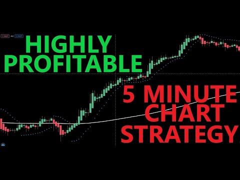 60 sekundžių strategija dvejetainėse parinktyse