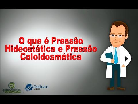 Tratamento da hipertensão utilizado drogas