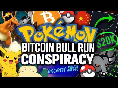 Bitcoin magento