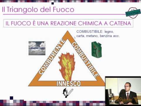 Il triangolo del fuoco - Videocorso antincendio
