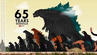 Evolution of Godzilla (1954 - 2019) Size Comparison : PANDY (RE-UPLOAD)