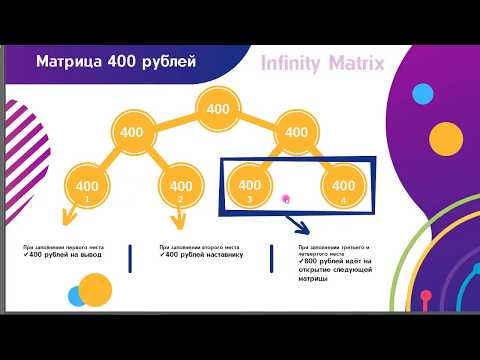 Infinity Matrix Подробный маркетинг от  партнера компании и ссылка будит в описании.