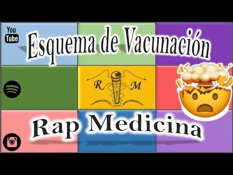 Vaccin contre papillomavirus homme