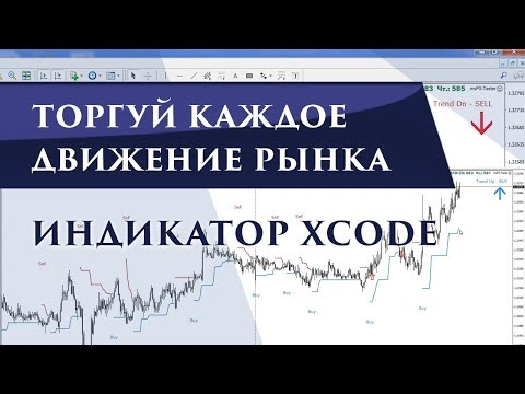 Надежные инвестиции в бинарные опционы